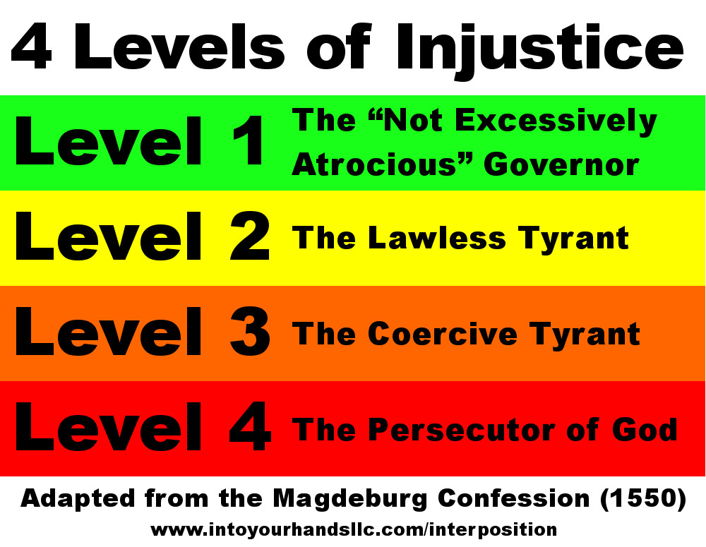 4 levels of injustice